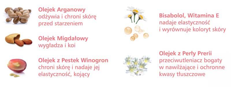 Składniki kosmetyku - opisane poniżej