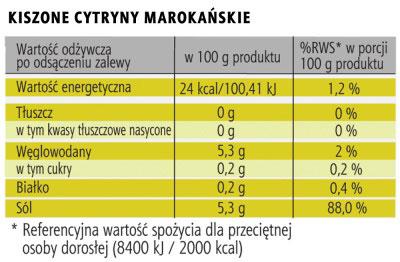 Wartości odżywcze kiszonych cytryny